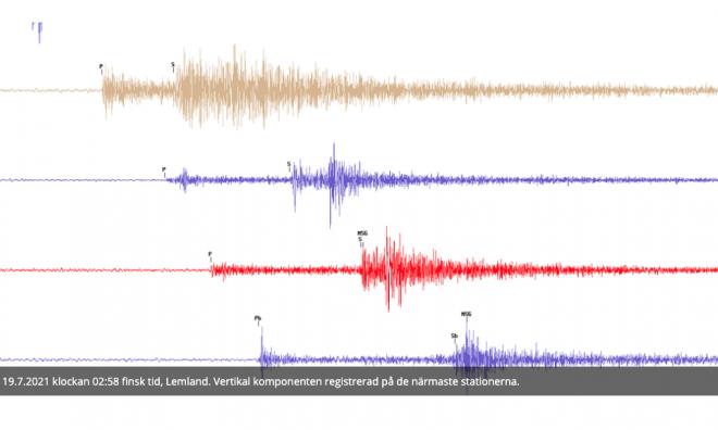 Historiskt jordskalv i Lemland